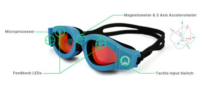 OnCourse Goggles - Exciting new piece of swimming and triathlon gear