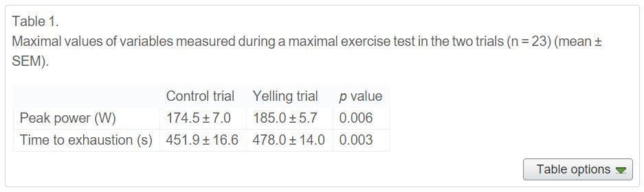 cycling-triathlon-research