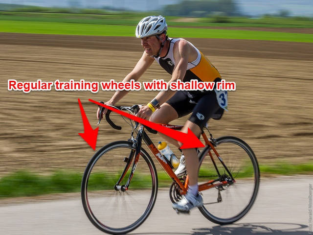 Road/Triathlon bike training wheels