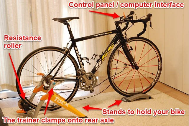 Road/Triathlon cycling indoor trainer